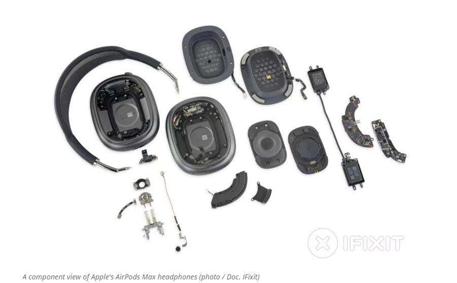 See the Inside Components of Apple's AirPods Max Headphones