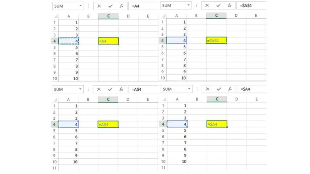 Dollar Sign $ Function in Excel Formulas