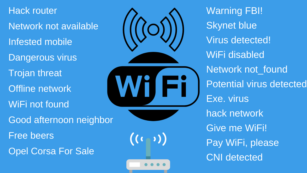 Names for WiFi